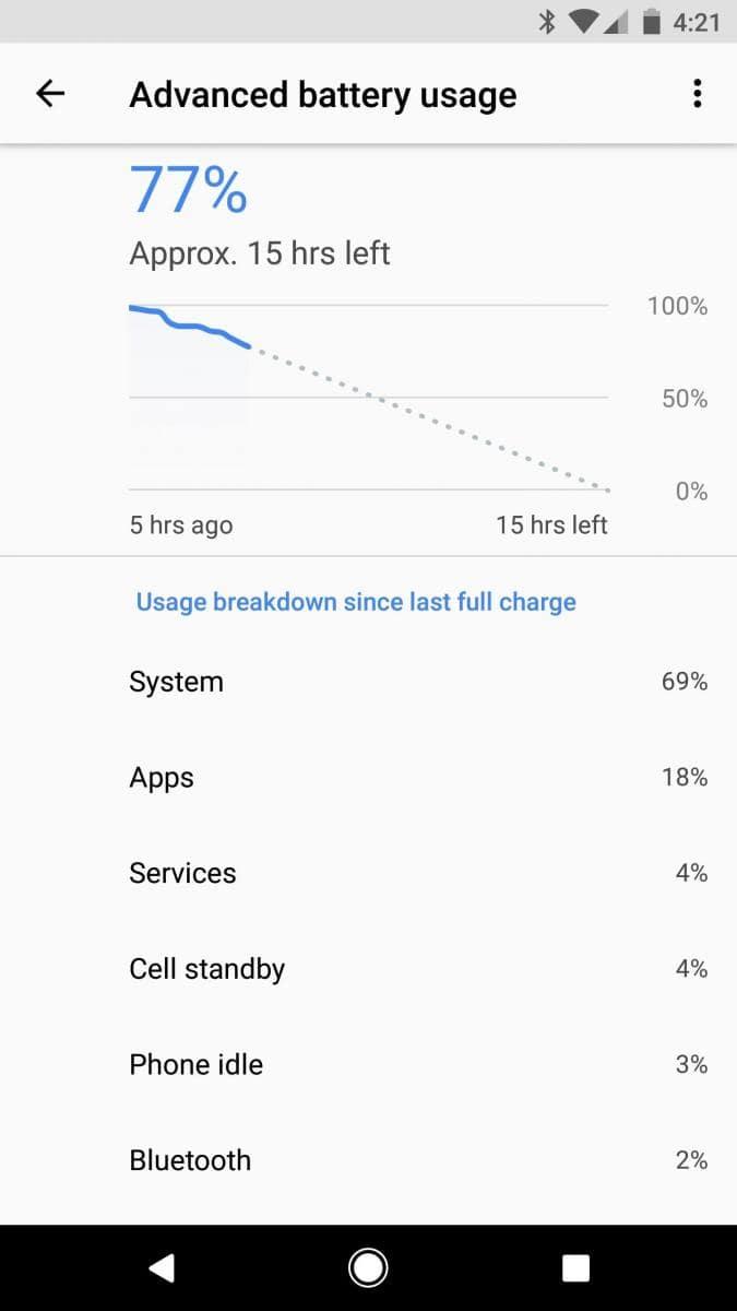 Обзор предварительных нововведений в Android 8