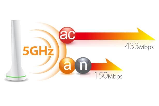 Wi-Fi 5 ГГц и 2,4 ГГц - скриншот 1