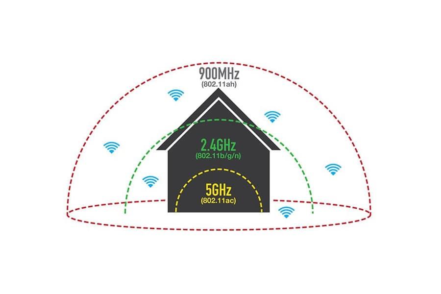 Зоны покрытия Wi-Fi 5 ГГц и 2,4 ГГц - скриншот 2