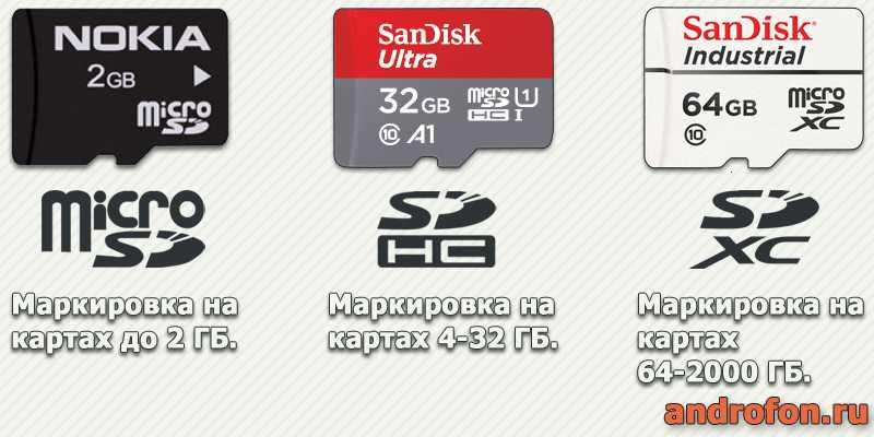 Стандарт карт памяти.