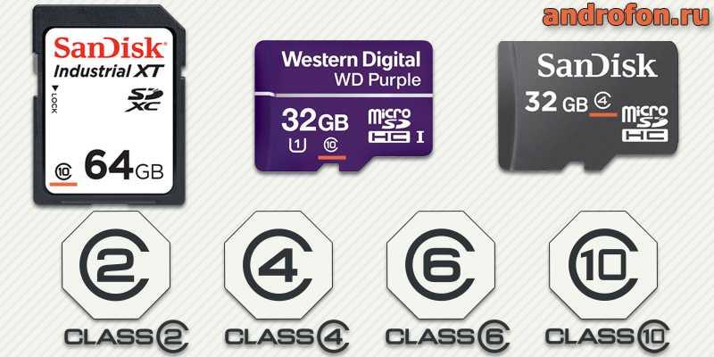 Маркировка класса скорости SD и MicroSD карт.