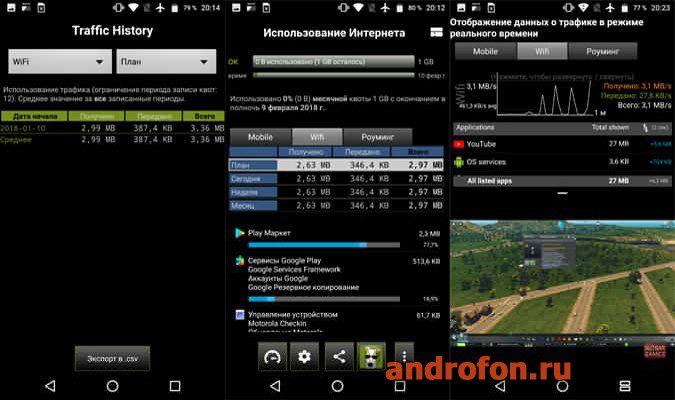 Интерфейс приложения «3G Watchdog - Data Usage».