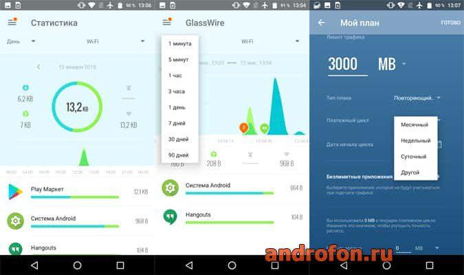 Интерфейс приложения «GlassWire».