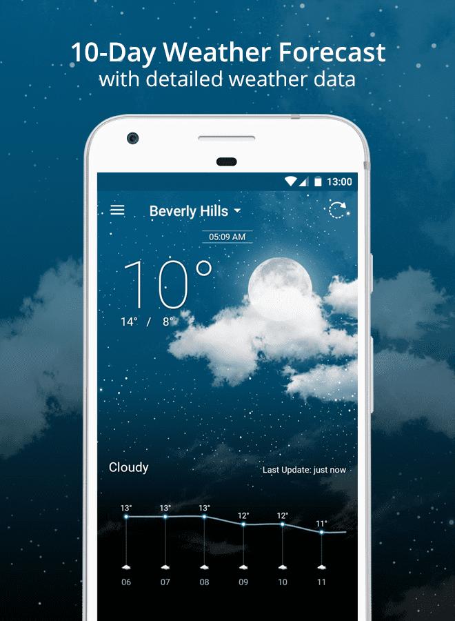 Weather Wiz