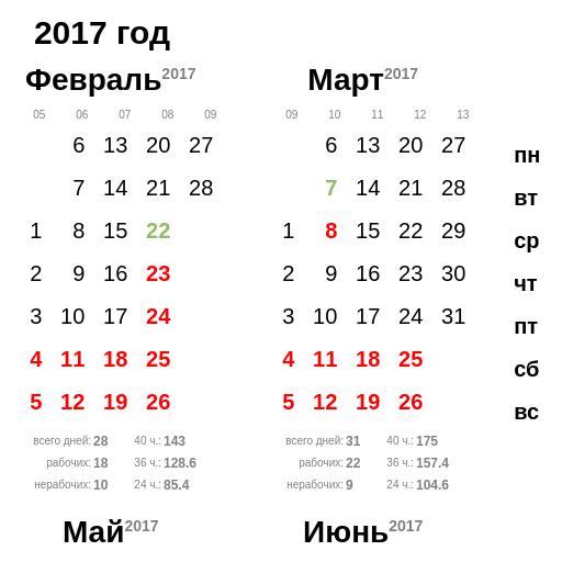 Производственный календарь на Android