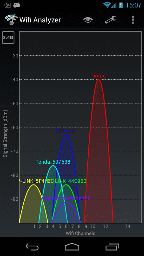 wifi analyzer 4