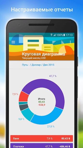 Монитор финансов - расходы и доходы скриншот 1