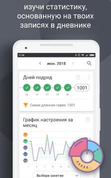 Дневник - Трекер Настроения скриншот 4