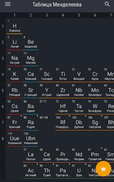 Таблица Менделеева 2018 скриншот 1
