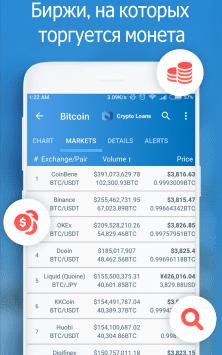Coin Market - Crypto Market,Bitcoins,Криптовалюта скриншот 3