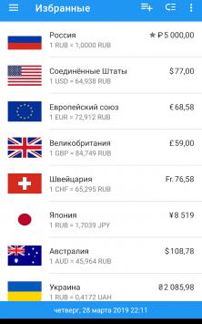 Курсы Валют - Конвертер Bалют скриншот 1