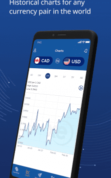 XE Currency Converter & Exchange Rate Calculator скриншот 3
