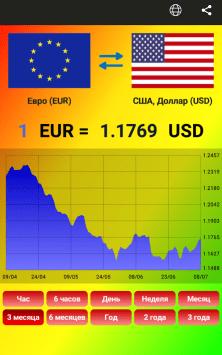 Обменные курсы мировых валют скриншот 1