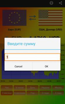 Обменные курсы мировых валют скриншот 4