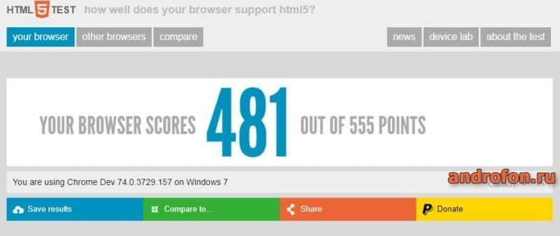 HTML5 Test.