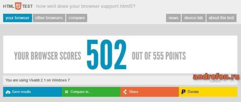 HTML5 Test браузера Vivaldi.