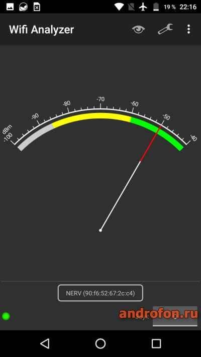 Мощность сигнала в Wifi Analyzer.