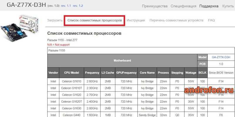 Список поддерживаемых процессоров для выбранной материнской платы.