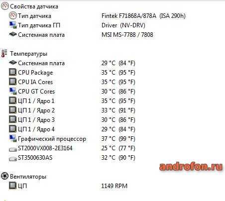 Температурные датчики комплектующих ПК.