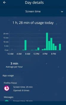 UsageSafe: App Blocker and Phone Usage Tracker скриншот 4