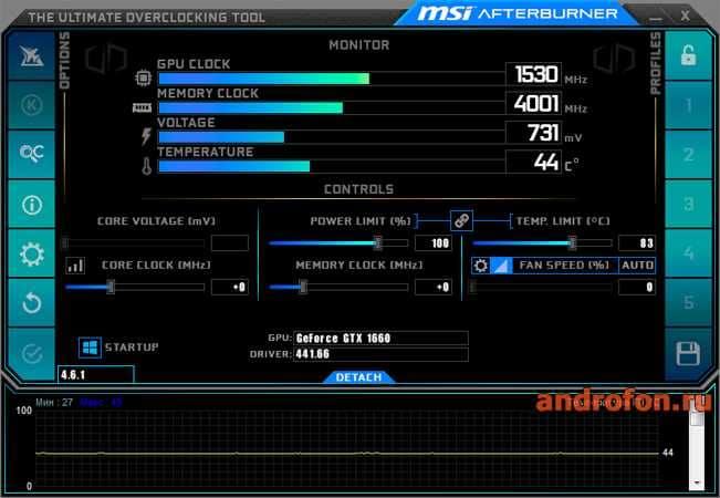 Интерфейс приложения MSI Afterburner.