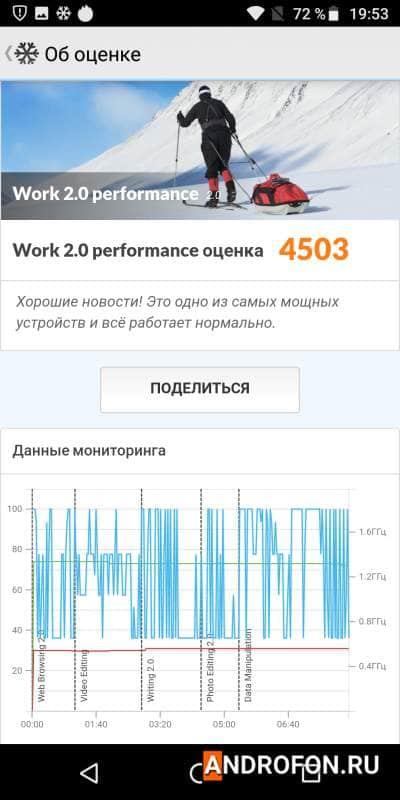 Тест Work 2.0.