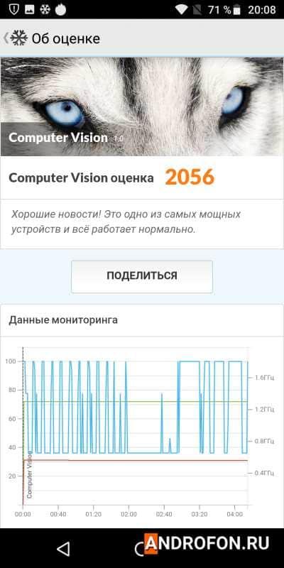 Тестирование в Computer vision