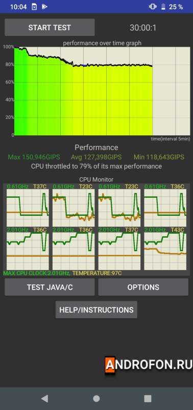 CPU Throttling Test.