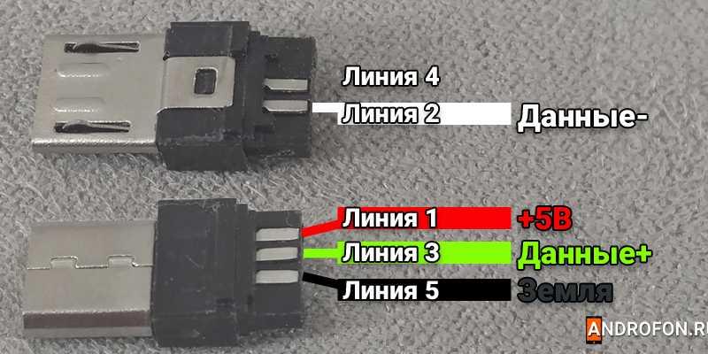 Распиновка штекера MicroUSB с возможностью передачи данных.