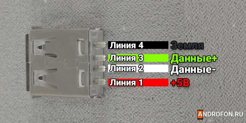 Распиновка USB разъема.
