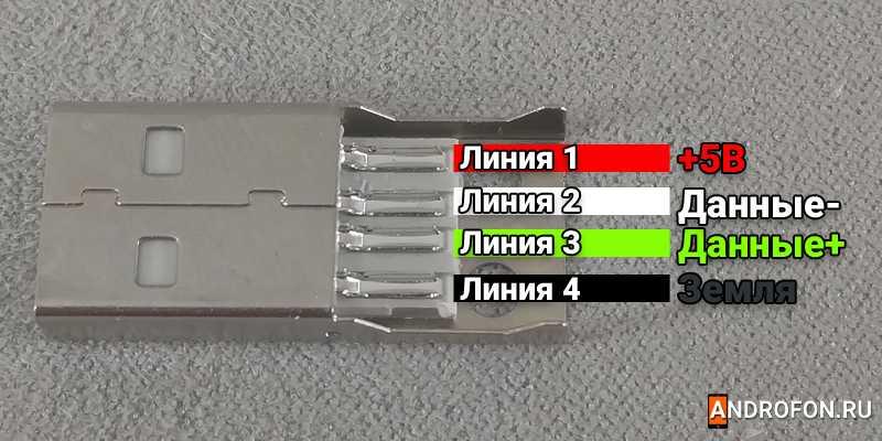 Распиновка USB штекера.