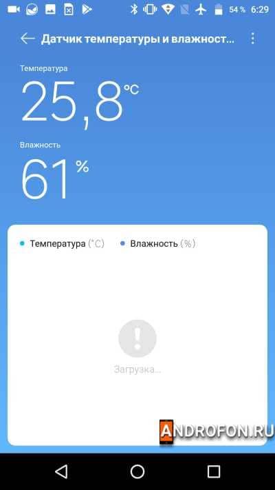 Передача данных с гигрометра.
