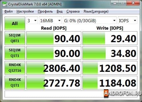 Скорость ввода и вывода данных карты памяти sandisk ultra SDSQUAR-032G-GN6IA.