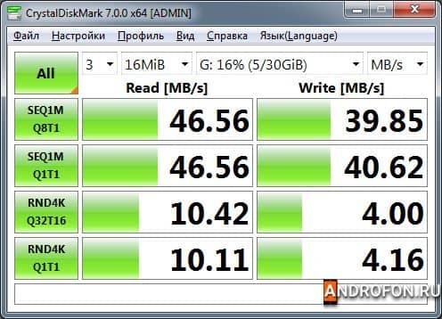 Скорость работы карты памяти SanDisk High Endurance.