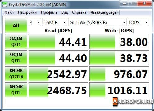 Скорость ввода и вывода данных карты памяти SanDisk High Endurance SDSDQQ-032G-G46A.