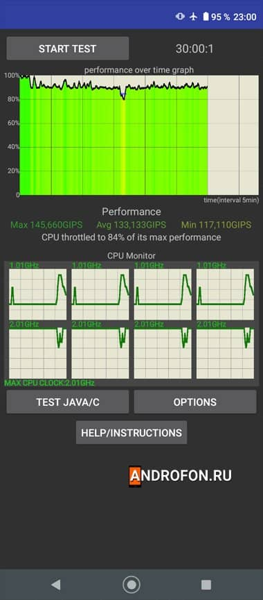 Тест CPU Throttling Test на Motorola G9 Power.
